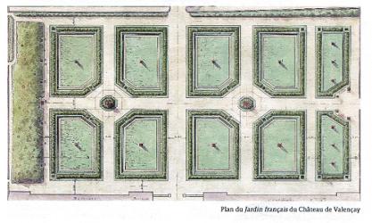 Plan du Jardin français du château de Valençay