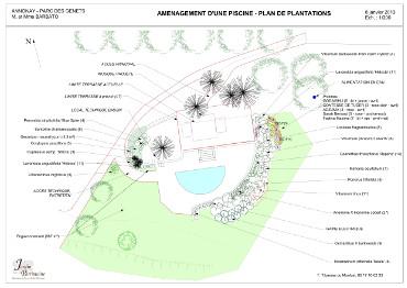 Plan de plantations