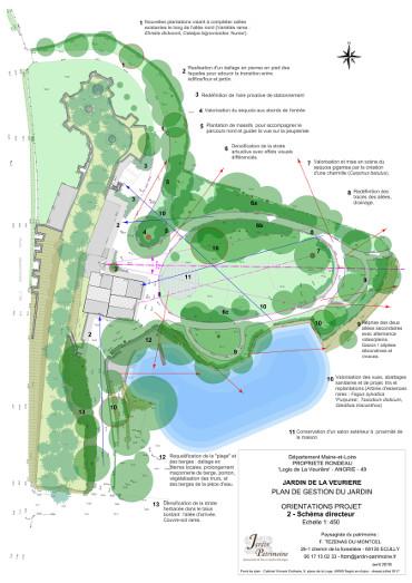 Plan masse projet d'aménagement du parc